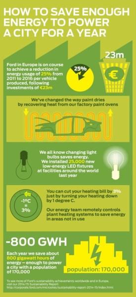 EMOS_Infographic