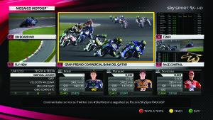 Mosaico MotoGP 2016