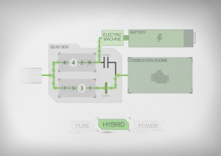 T5 Twin Engine – hybridised 7DCT schematic