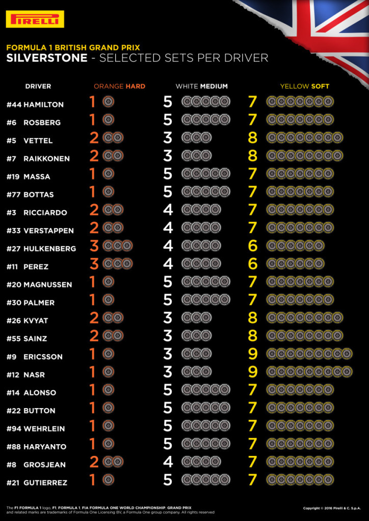 GB Selected-Sets-Per-Driver GB nero