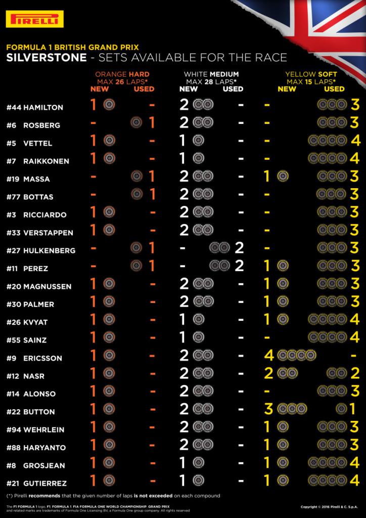 GB Race sets nero GB