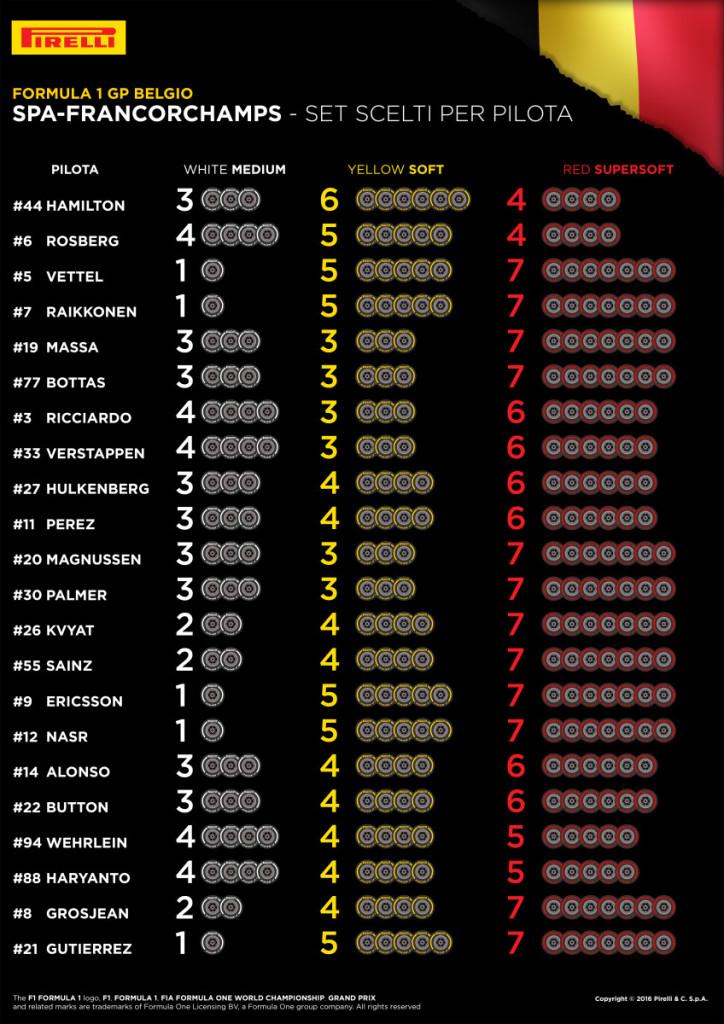 13-spa-selected-sets-per-driver-4k-it_6