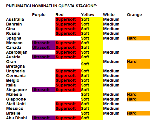 pirelli-stagione-2016