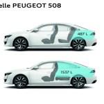 PEUGEOT_508_2202TECH_C_WIP