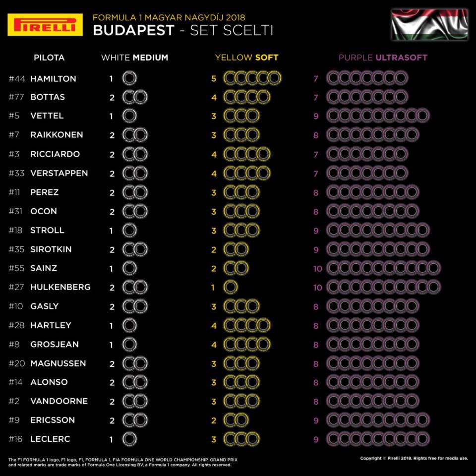 12-hu-selected-sets-per-driver-it_6