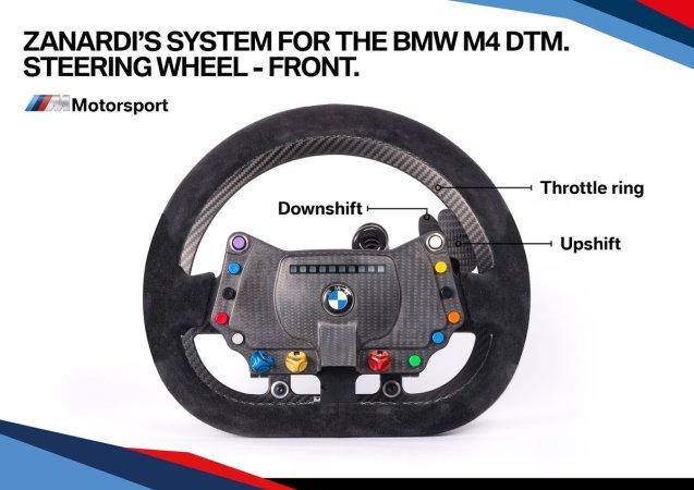 modifiche DTM zanardi 1