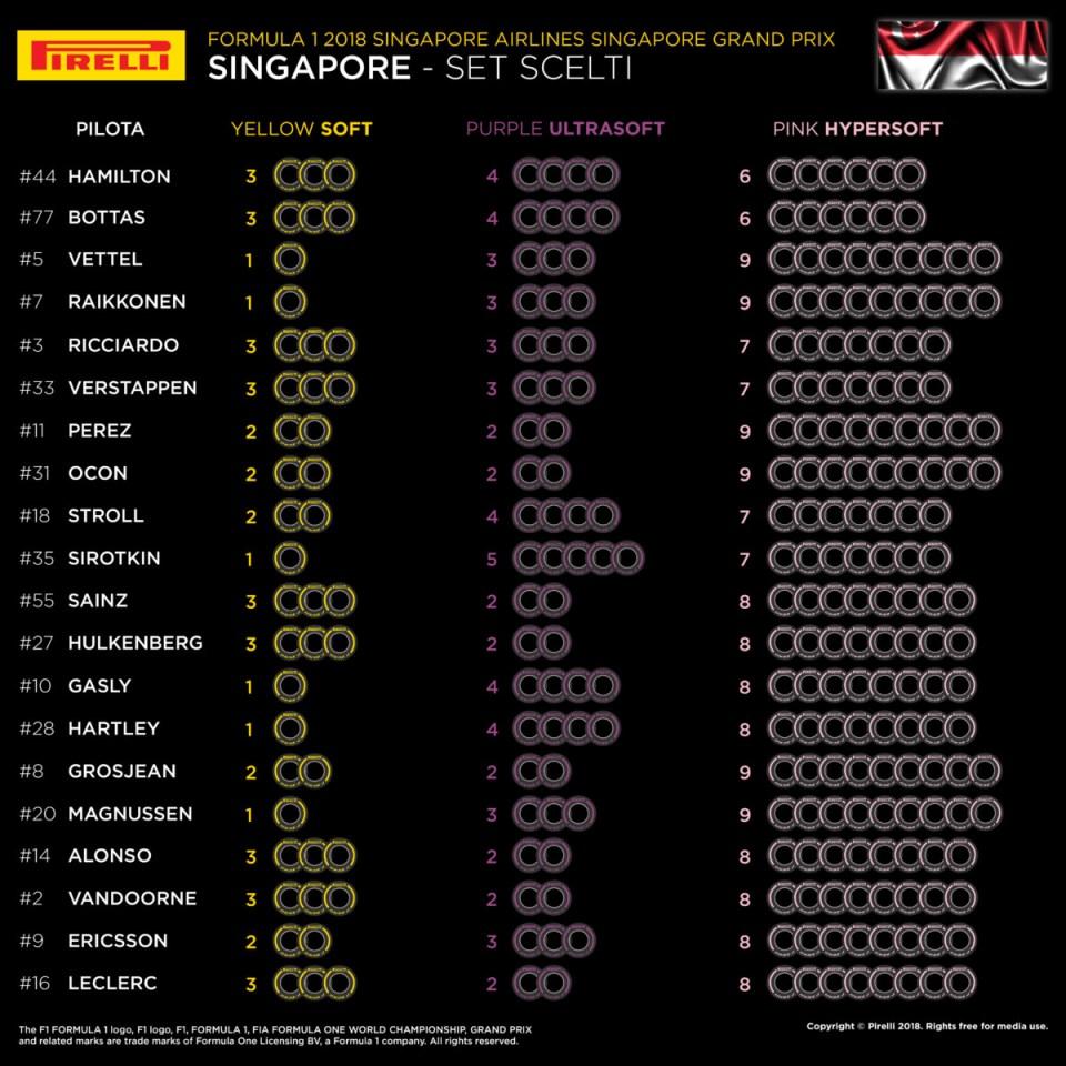 15-sg-selected-sets-per-driver-it_6