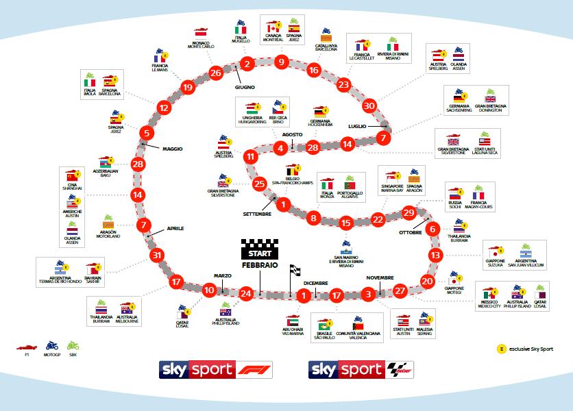 calendario combinato F1 motoGP 2019
