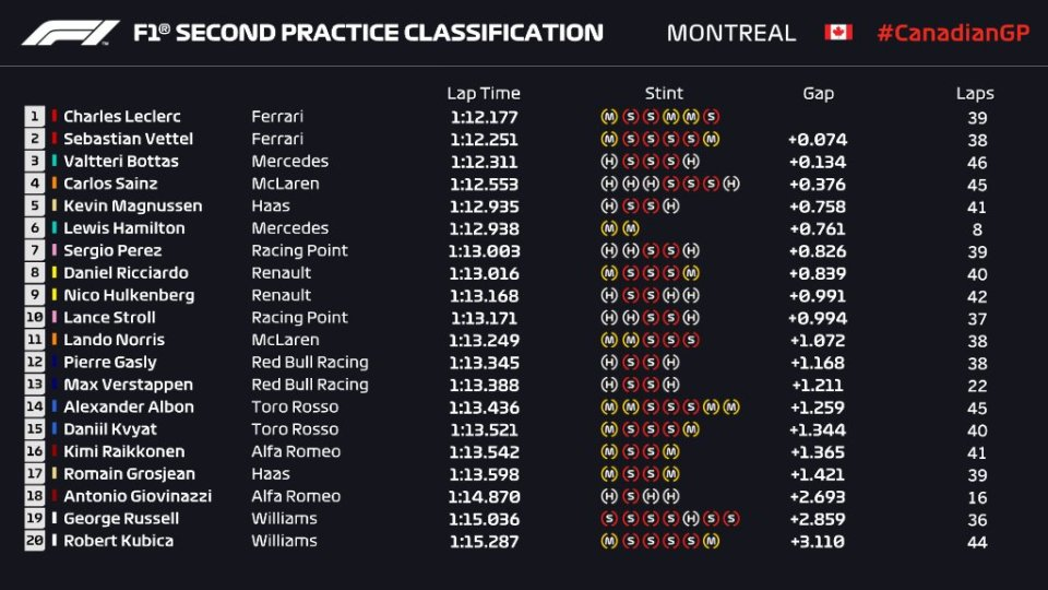 FP2 can