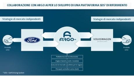 media-Alleanza Gruppo VW e Ford_def