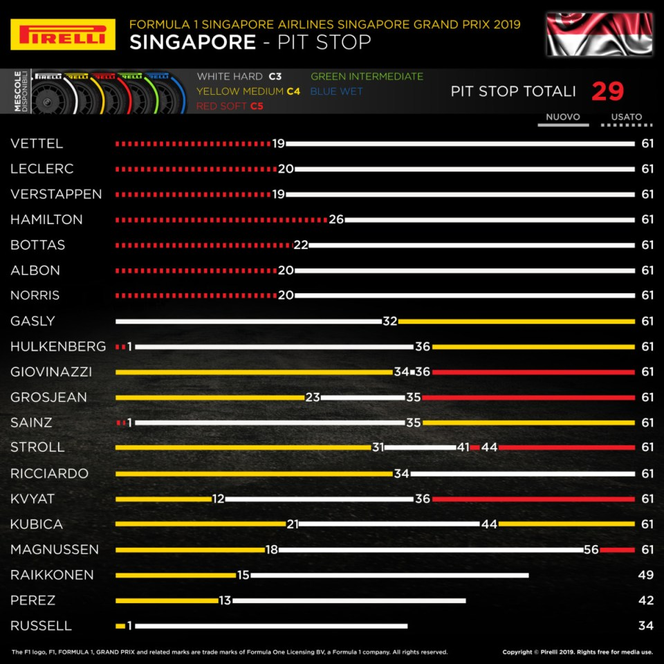 15-sg-pitstop-itp-607892