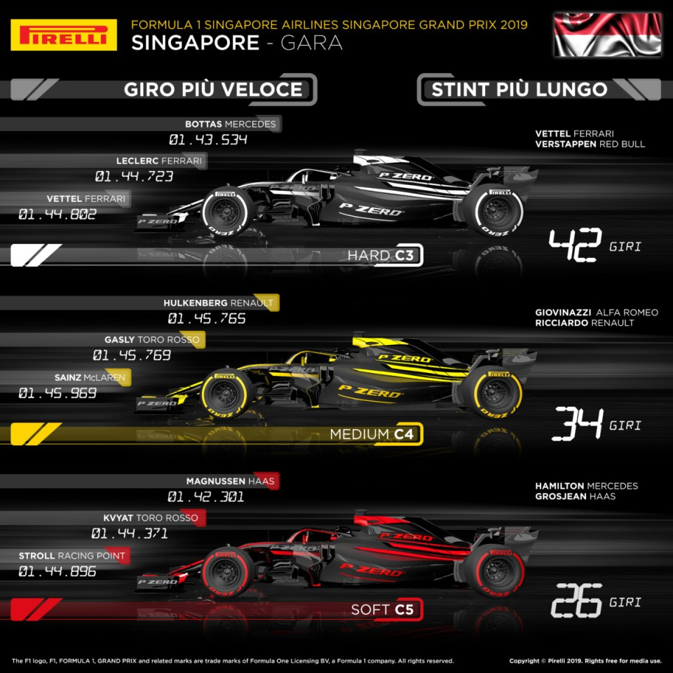 15-sg-race-it-313598