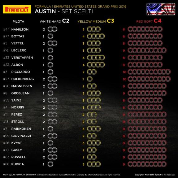 19-us-selected-sets-per-driver-it-184279