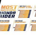 marquez_55_wins_eng.middle