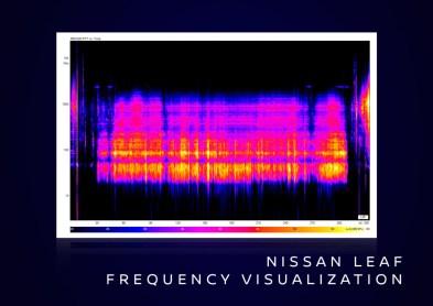 nissan-leaf-frequency-v2-source