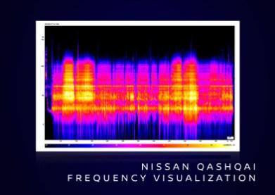 nissan-qashqai-frequency-v2-source