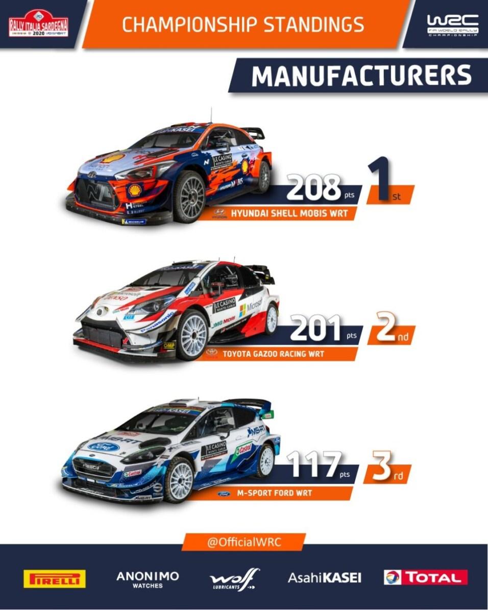 class WRC