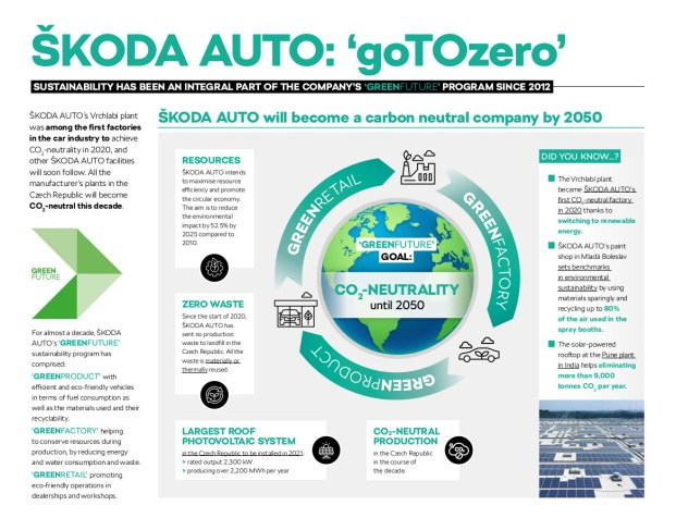 media-210422_EarthDay_infographic