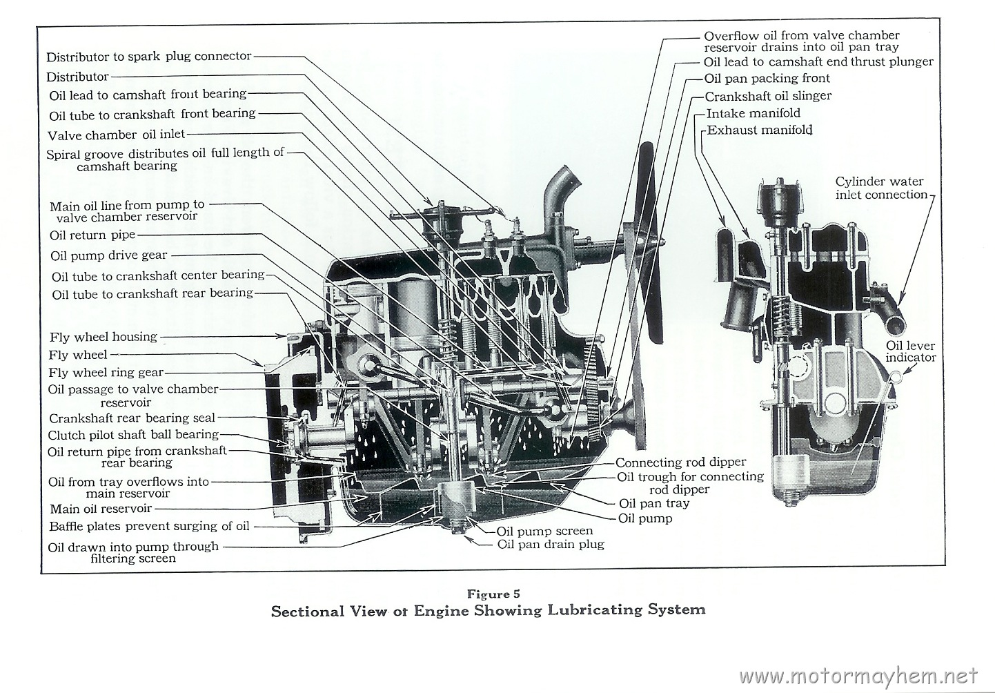 Ford Model A Engine Diagram Ford Modelt Auto