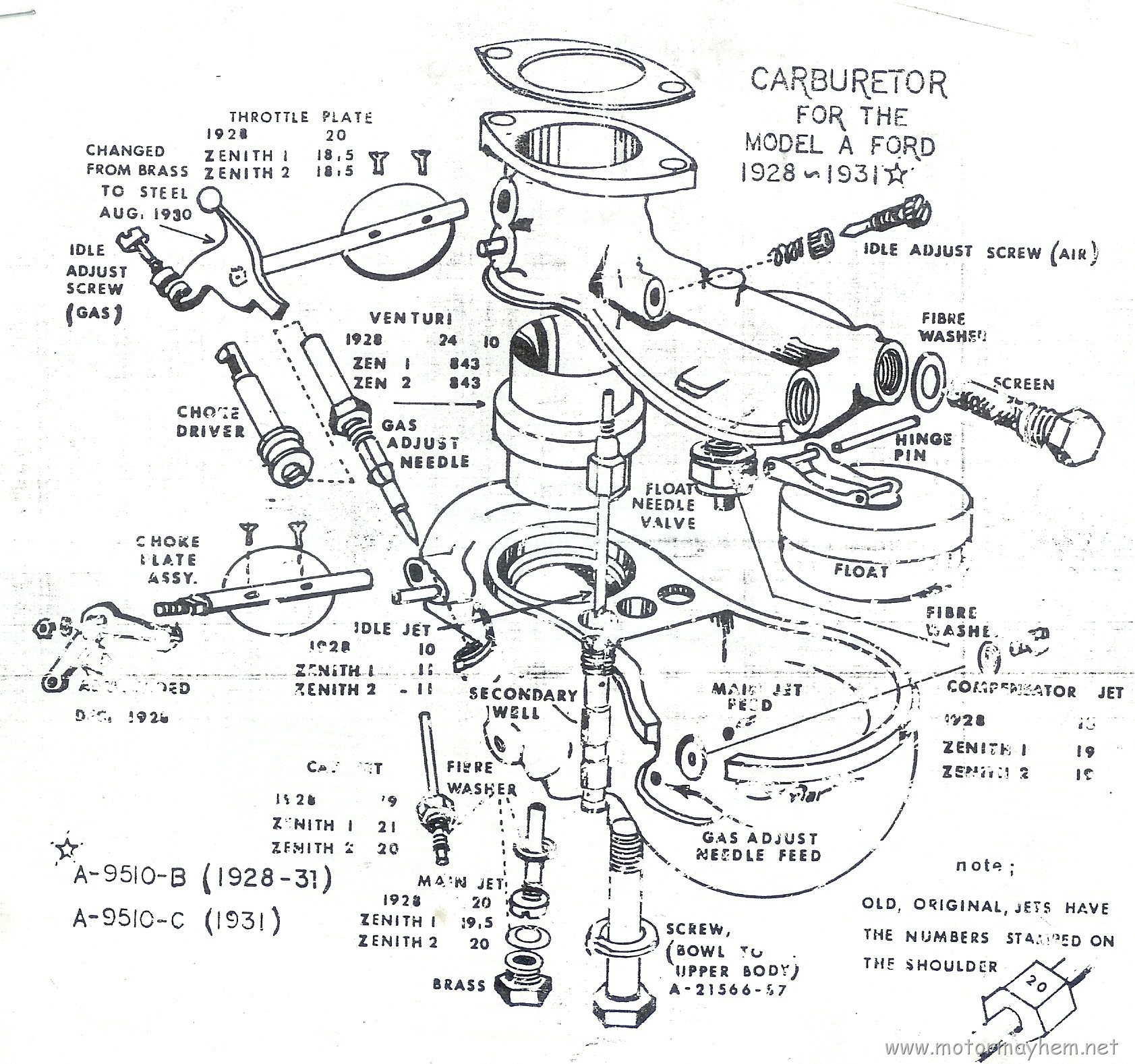 Wiring Diagram For Model A Ford