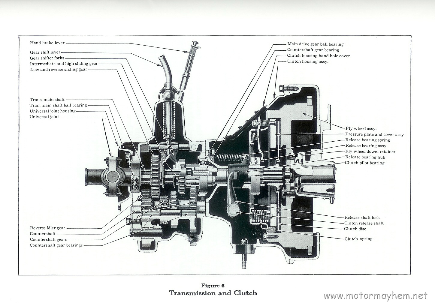 Ford Model A Transmission Specifications Motor Mayhem