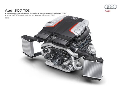 © Audi / Der Audi SQ7 TDI - die Innovationsoffensive / 4.0 litre V8 TDI Biturbo engine electric powered compressor (EPC)