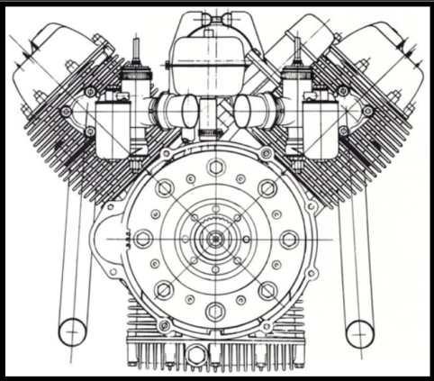 Primul motor V7