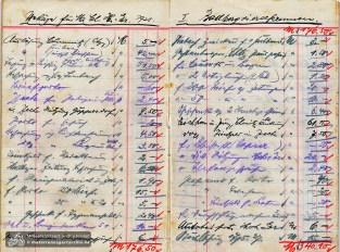 Eine Seite aus dem persönlichen Kassenbuch des ersten Rennens 1927, welches noch nie veröffentlicht wurde.