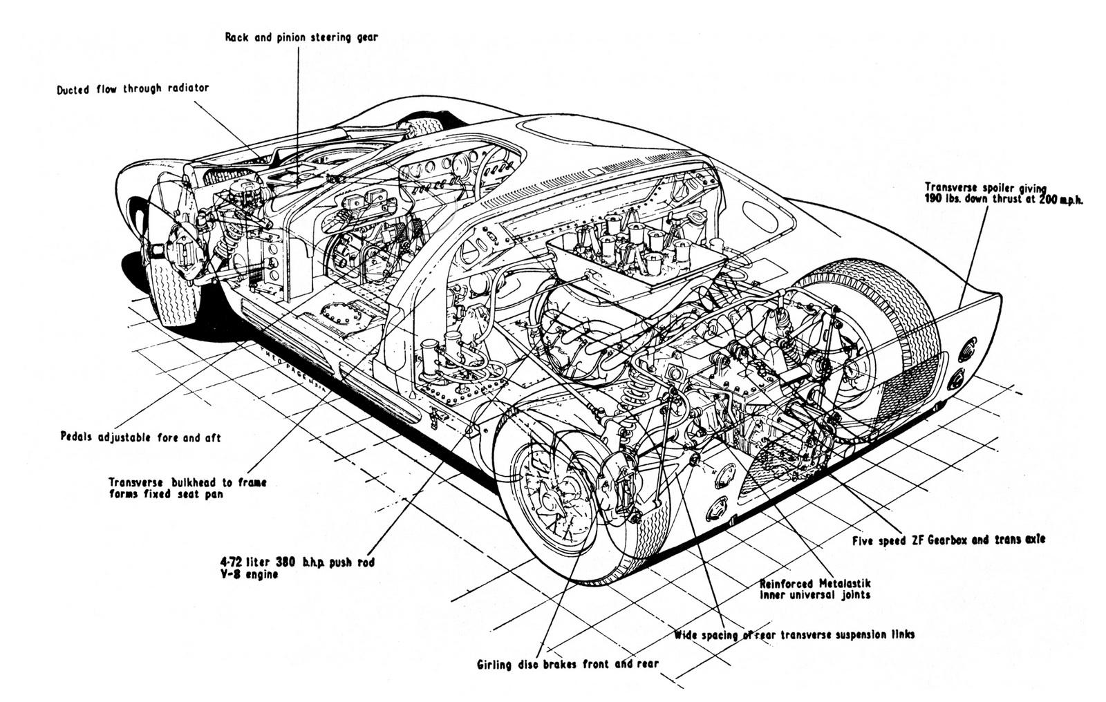 9 Amazing Ford Gt40 Cutaways