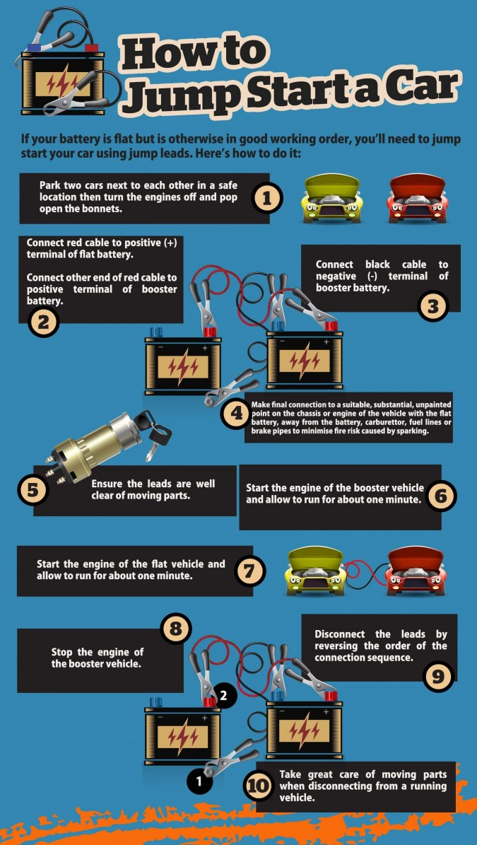 07 Car Maintenance Guide