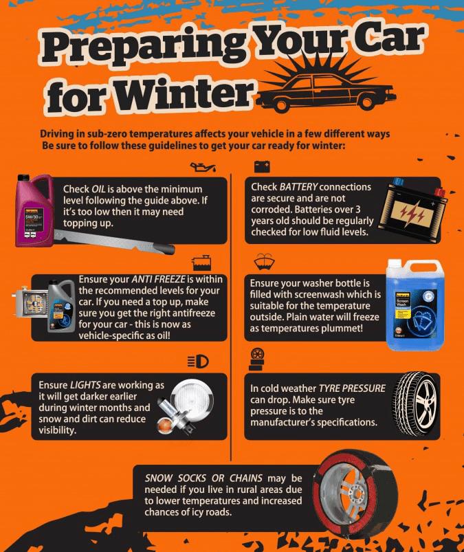 08 Car Maintenance Guide