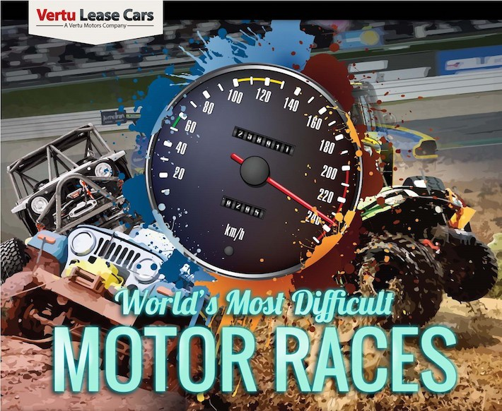 1 - Toughest Motor Races in the World