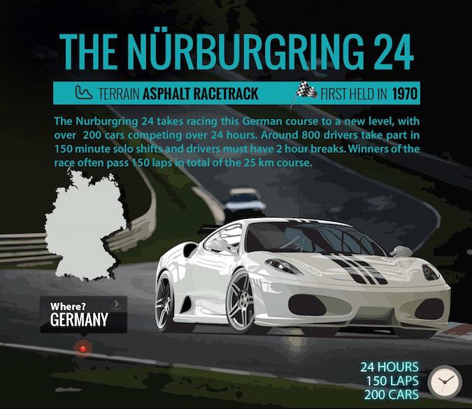 4 - Nurburgring 24