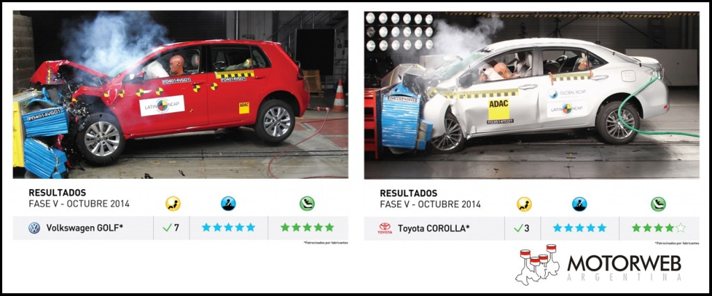 2014 LAtinNCAP Corolla y Golf