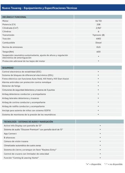 Ficha Touareg 2020 1