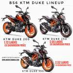 2021 Bs6 Ktm Duke And Rc Series Launched Price Specs Colors