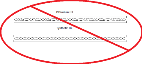 Syntehtic oil falacy 1