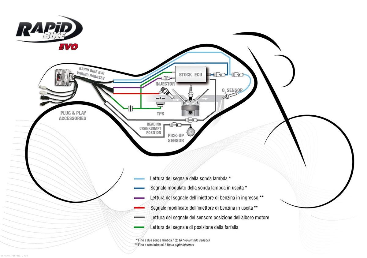 2003 Yamaha R6 Headlight Wiring Diagram Wiring Diagram Yamaha Rz350 Wiring Diagram  sc 1 st  Zielgate.com : 2003 yamaha r6 wiring diagram - yogabreezes.com