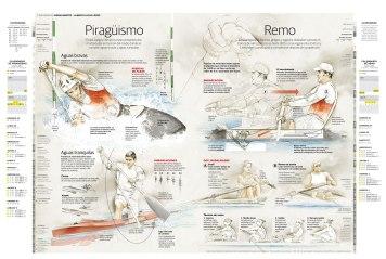 Infografies sobre diferents esports