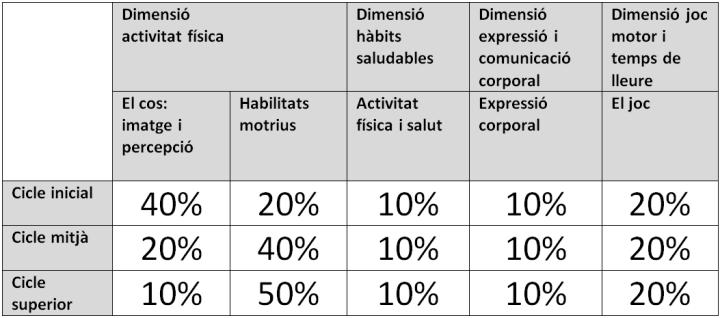 dimensions_i_blocs1