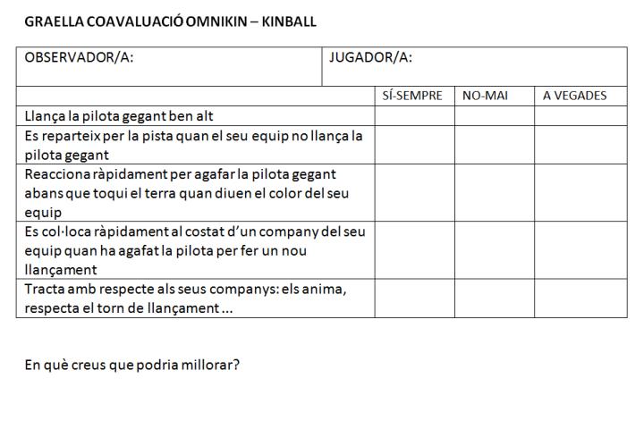 coavaluacio-omnikin-kinball