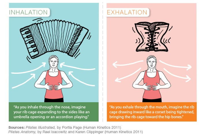 Infographic-Breathing