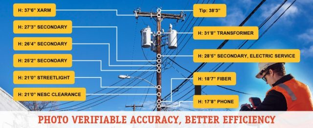 IKE GPS Pole Information