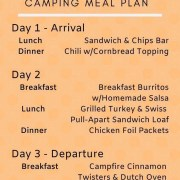 Pinterest graphic for blog post on 3-day weekend camping trip meal plan with shopping list