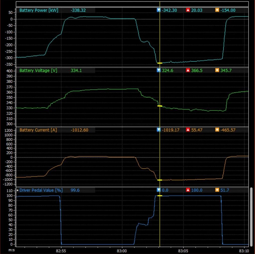 Battery-Voltage-Sag.png