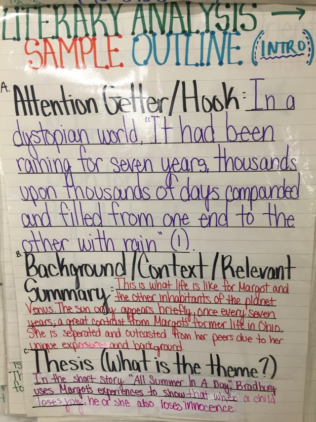 Literary Analysis Essay Model (In Outline Format)