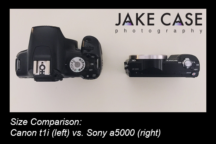 Sony Mirrorless Camera Size a6000