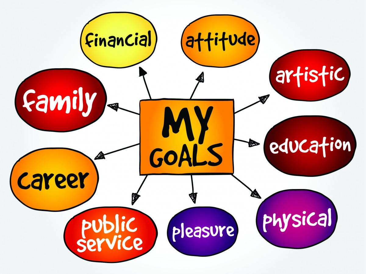 Achieve Your Goals In 2 Simple Steps Englewood Counseling