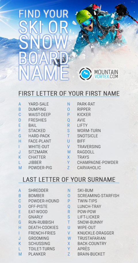 Find your ski or snowboard name!