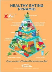 Pirámide Australiana 2015